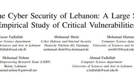A first step in the evaluation of the cyber-security in the perimeter of Lebanon