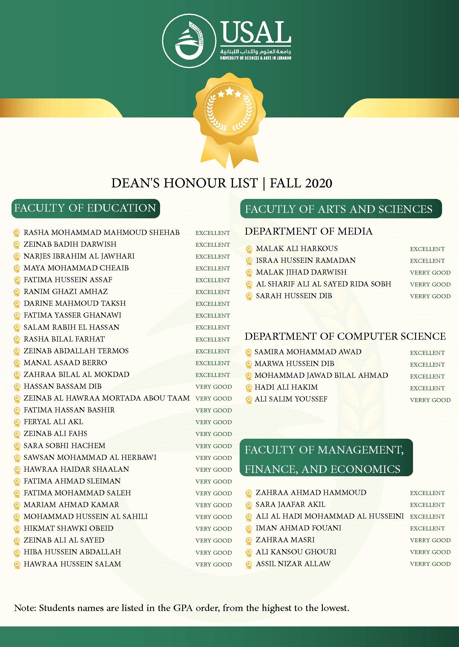 USAL honor list fall 2020
